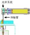 增强型火焰光度检测器 (FPD)
